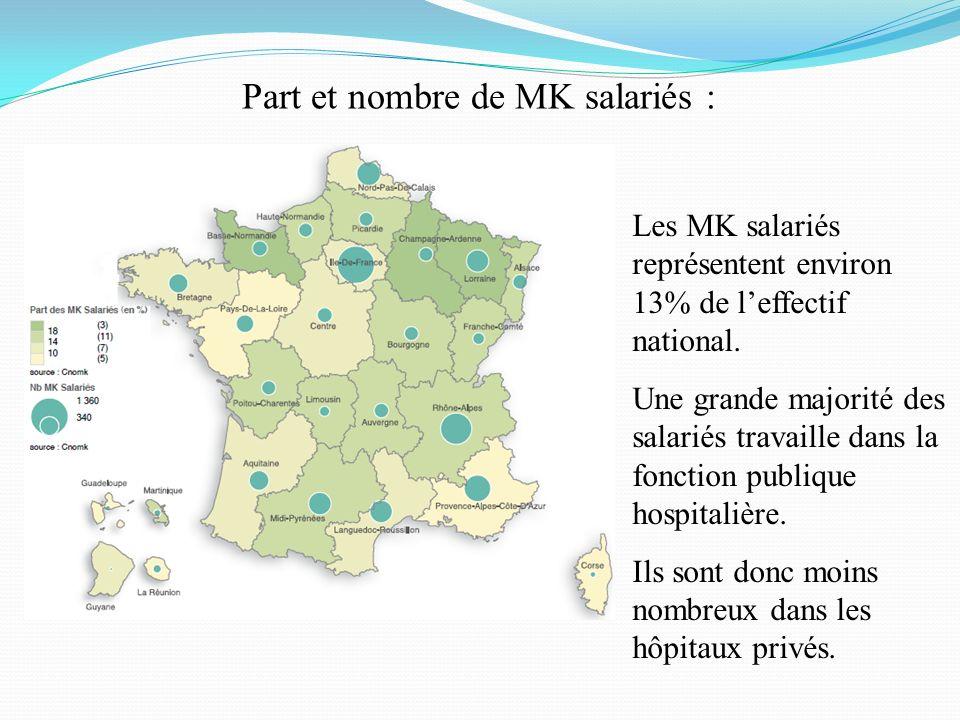 Part et nombre de MK salariés :