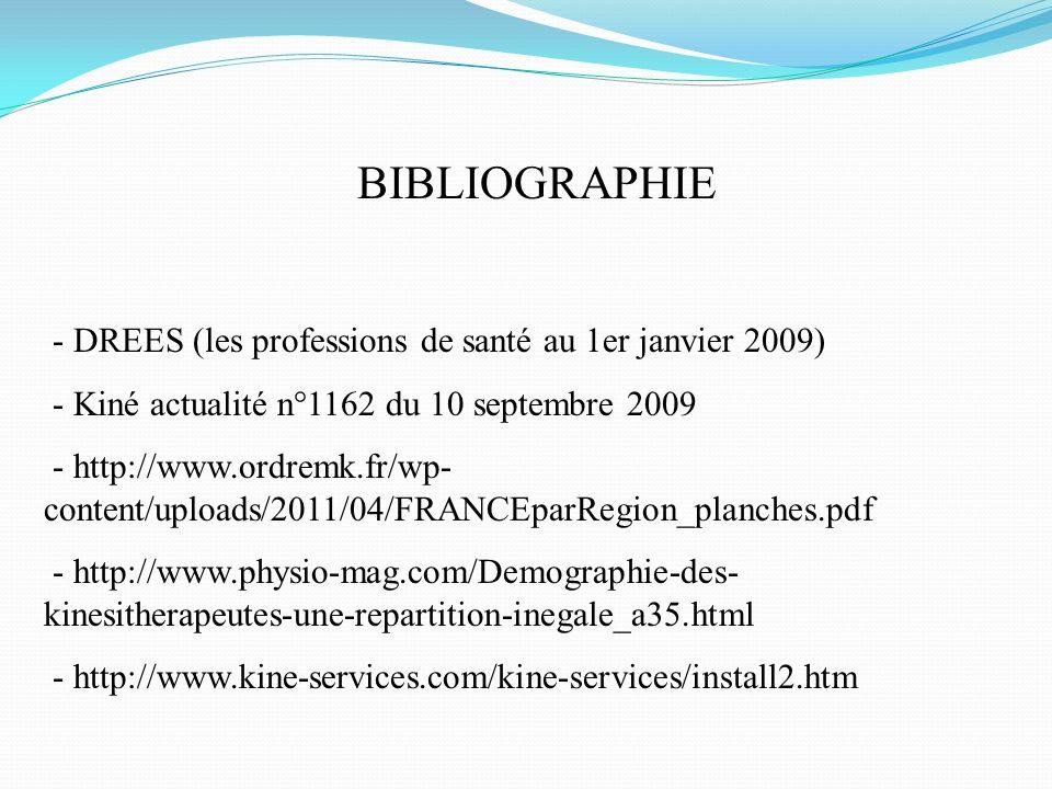 BIBLIOGRAPHIE - DREES (les professions de santé au 1er janvier 2009)