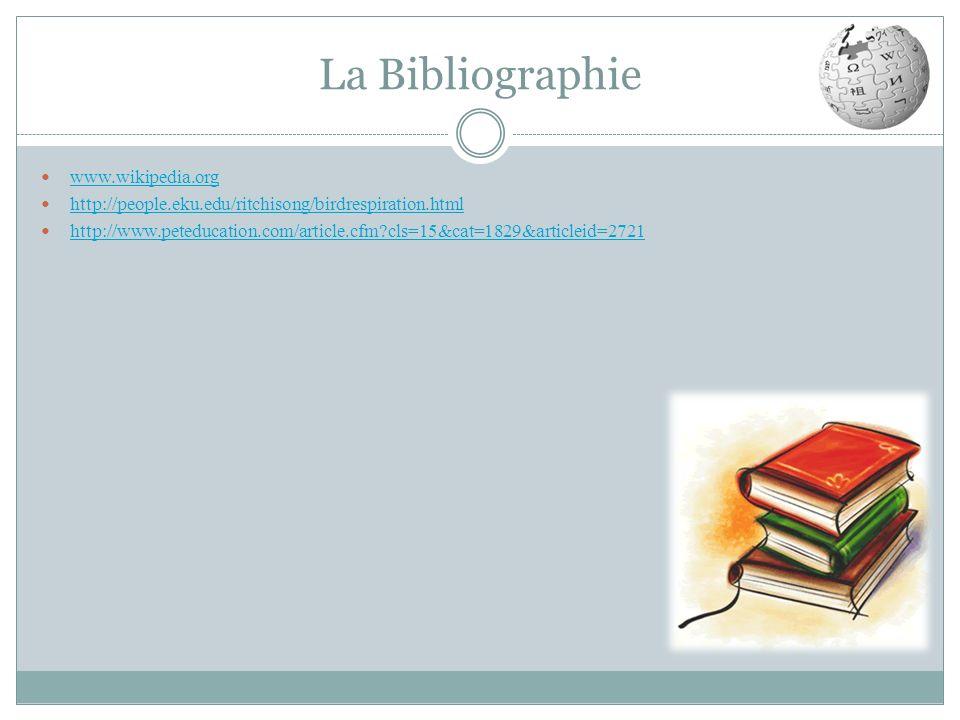 La Bibliographie www.wikipedia.org
