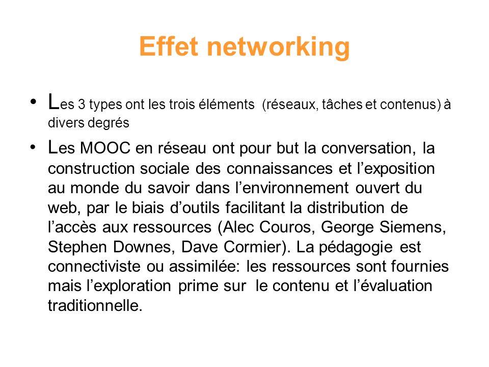 Effet networking Les 3 types ont les trois éléments (réseaux, tâches et contenus) à divers degrés.