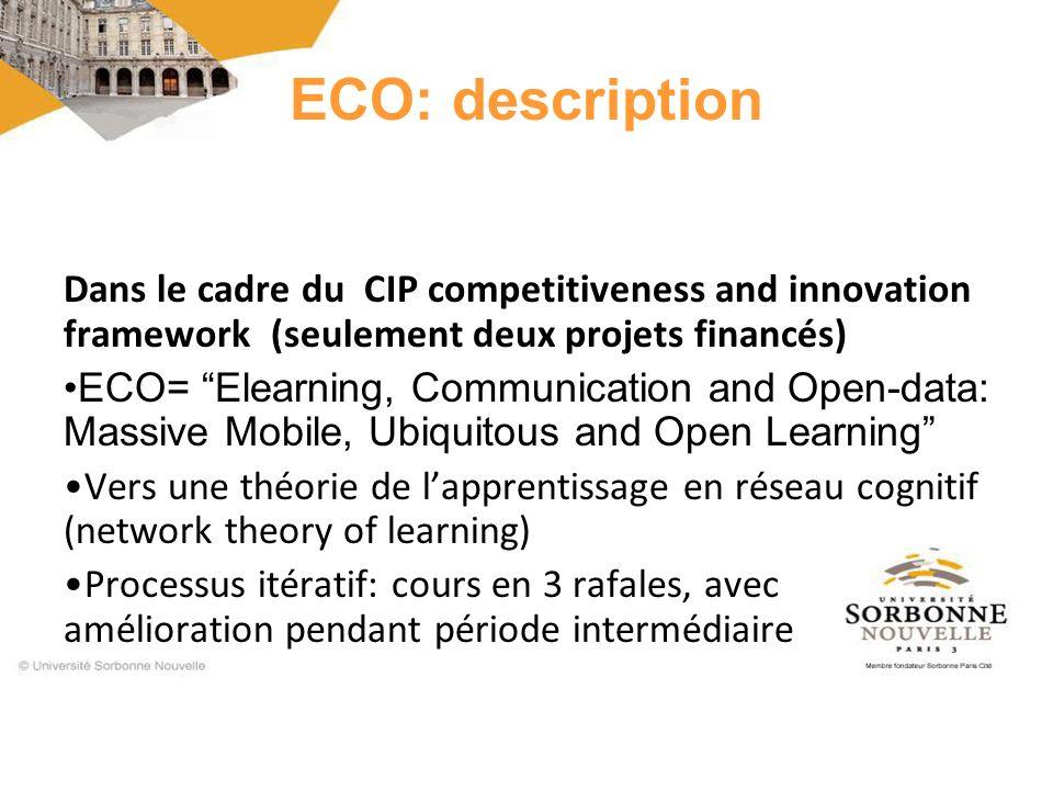 ECO: description Dans le cadre du CIP competitiveness and innovation framework (seulement deux projets financés)