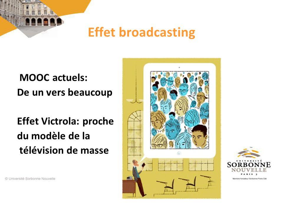 Effet broadcasting MOOC actuels: De un vers beaucoup