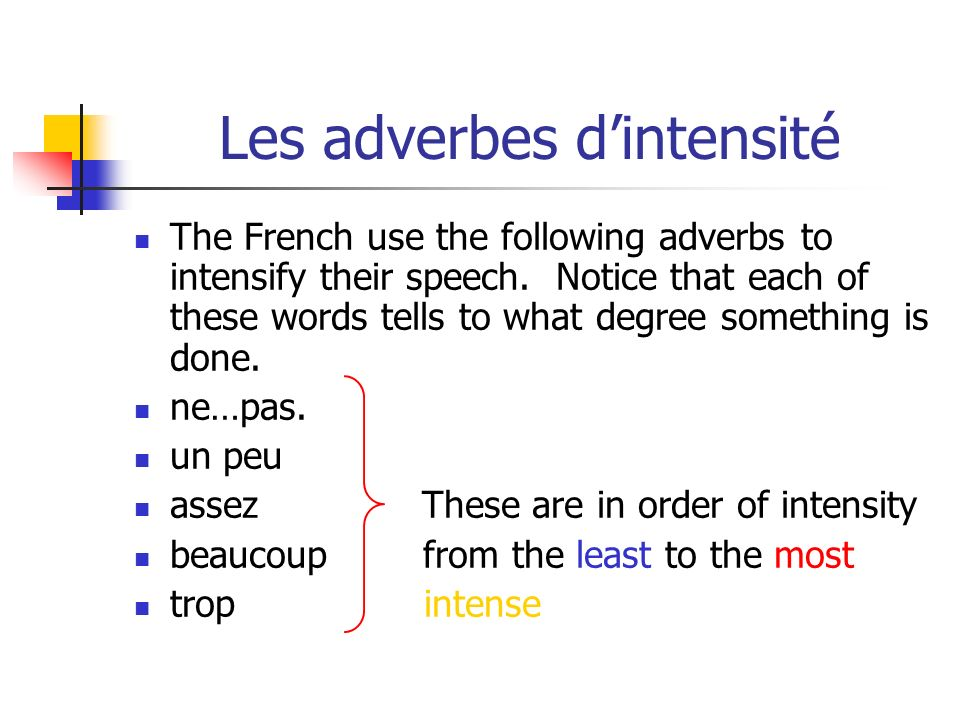 Les adverbes d'intensité