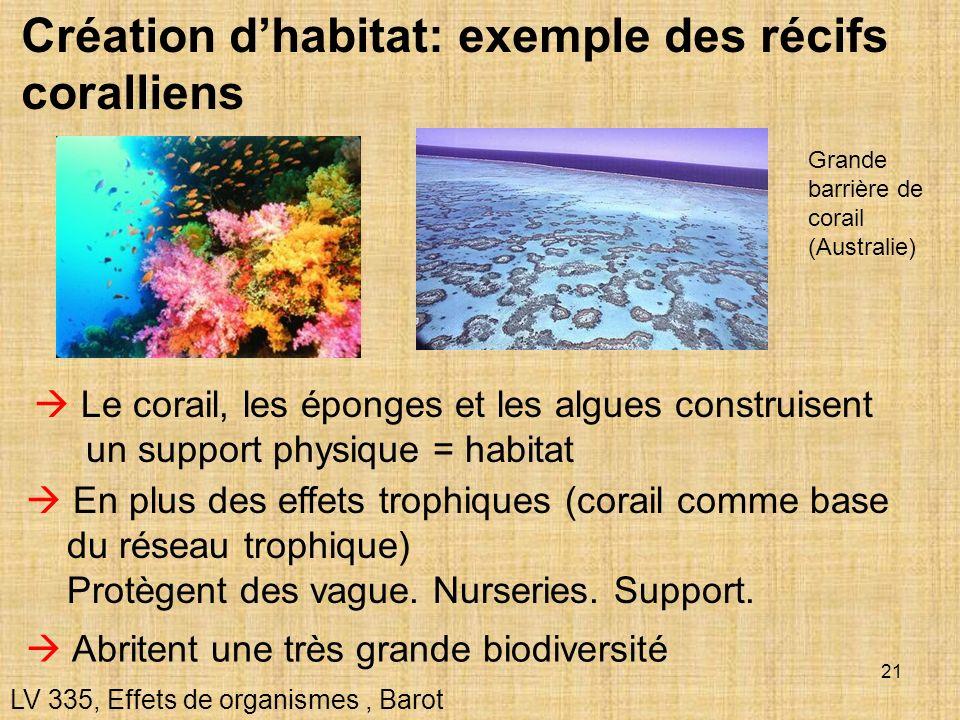 Création d'habitat: exemple des récifs coralliens