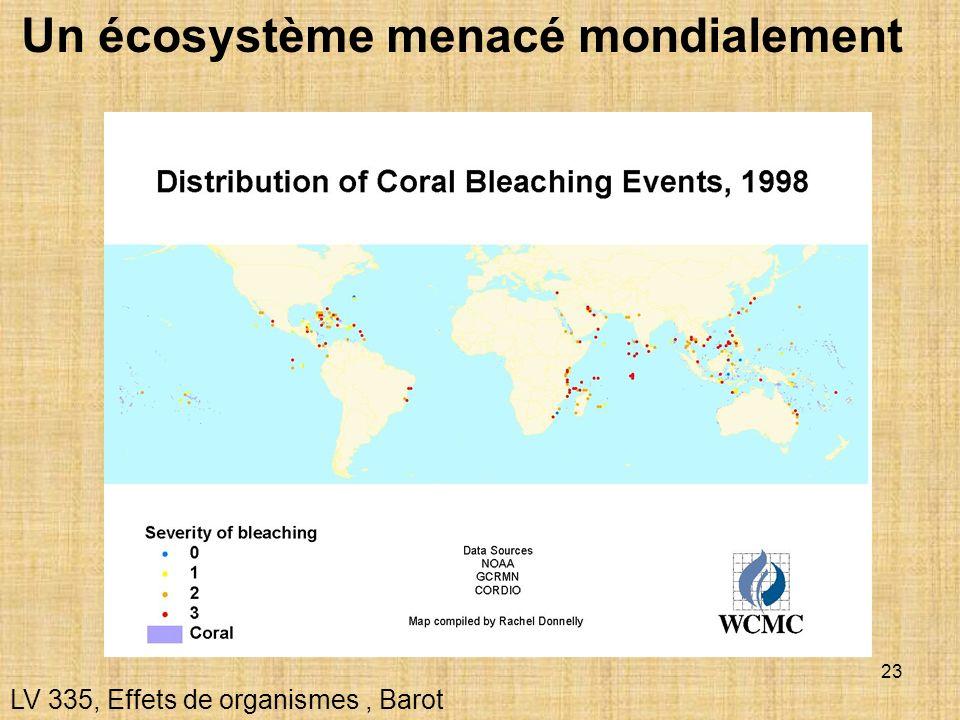 Un écosystème menacé mondialement