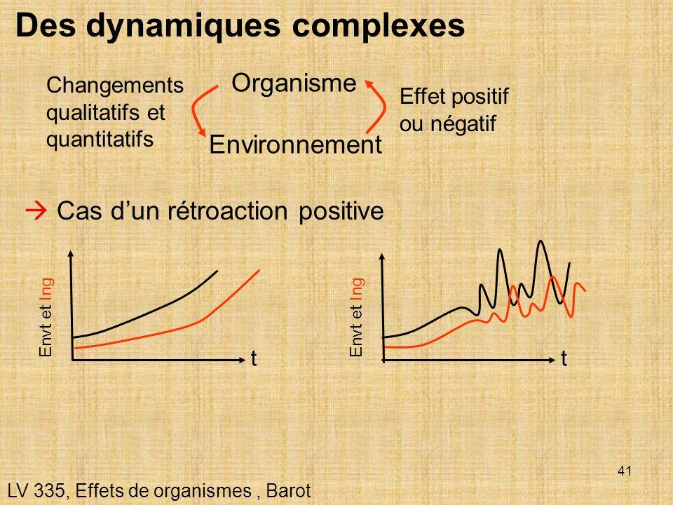 Des dynamiques complexes