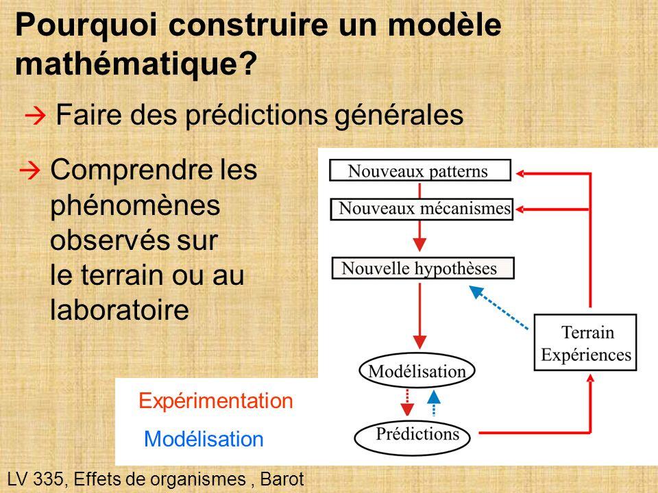 Pourquoi construire un modèle mathématique