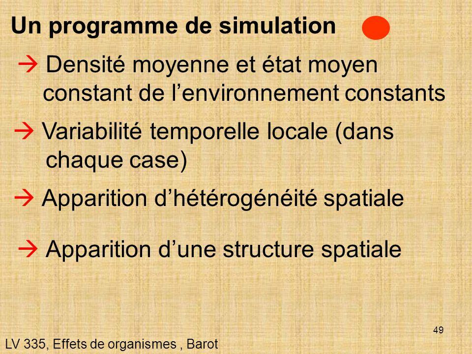 Un programme de simulation