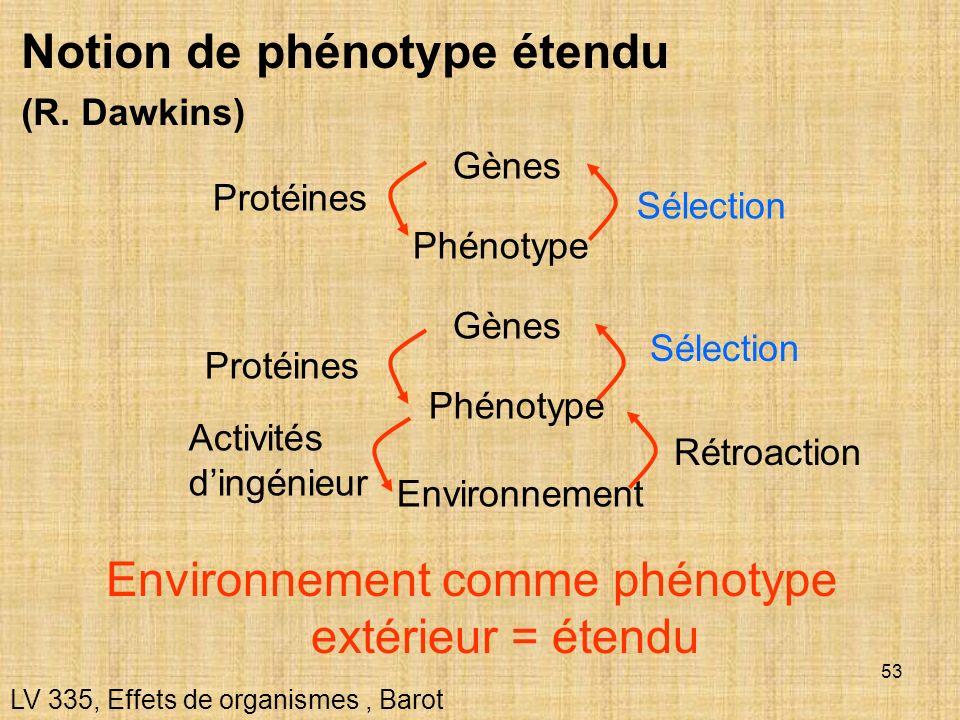 Environnement comme phénotype extérieur = étendu