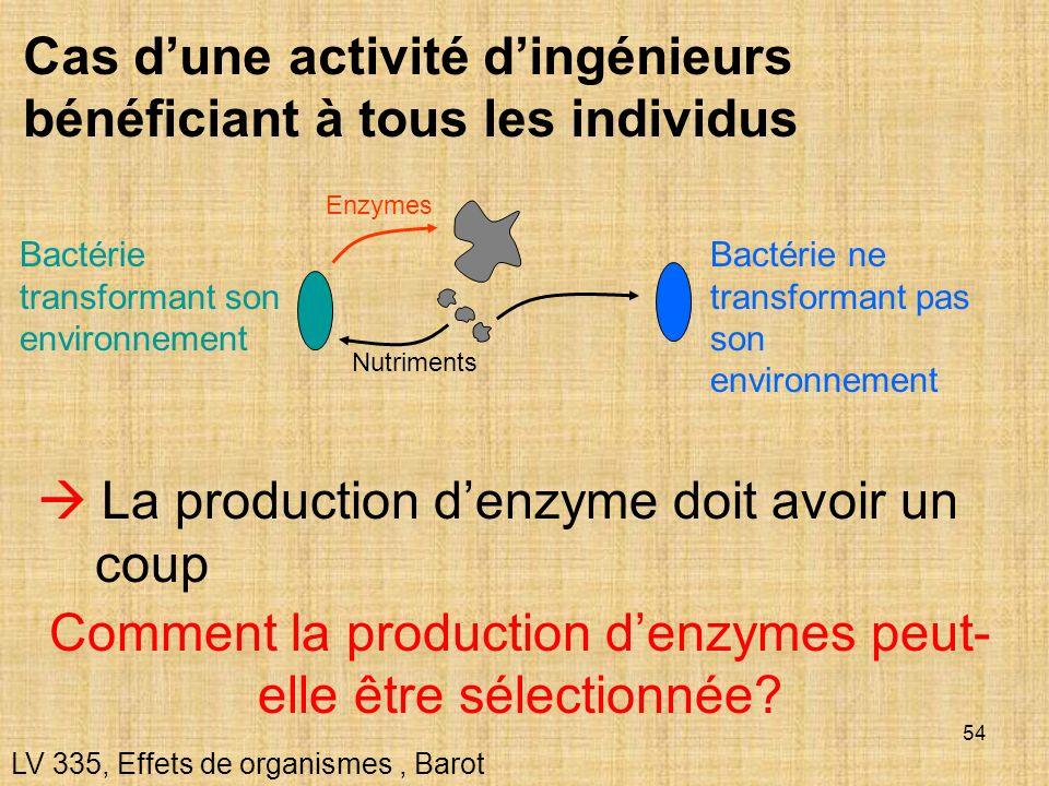 Comment la production d'enzymes peut-elle être sélectionnée