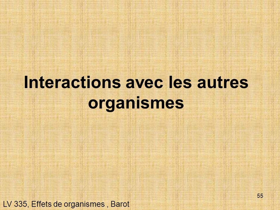 Interactions avec les autres organismes