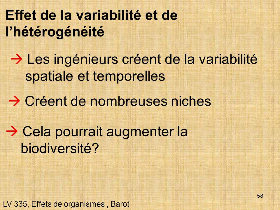 Effet de la variabilité et de l'hétérogénéité