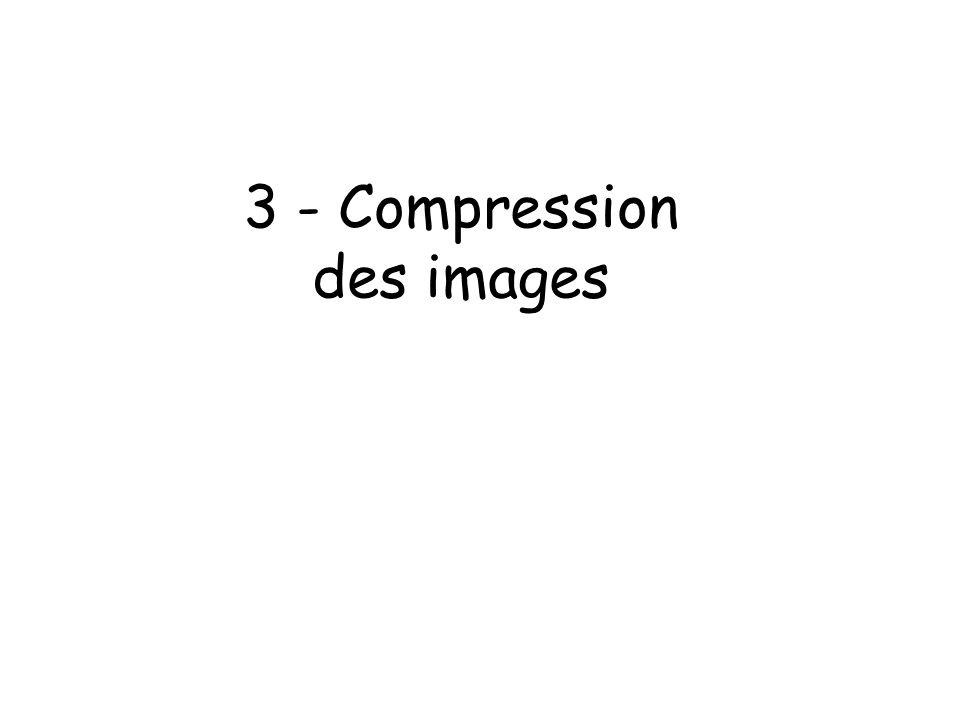 3 - Compression des images