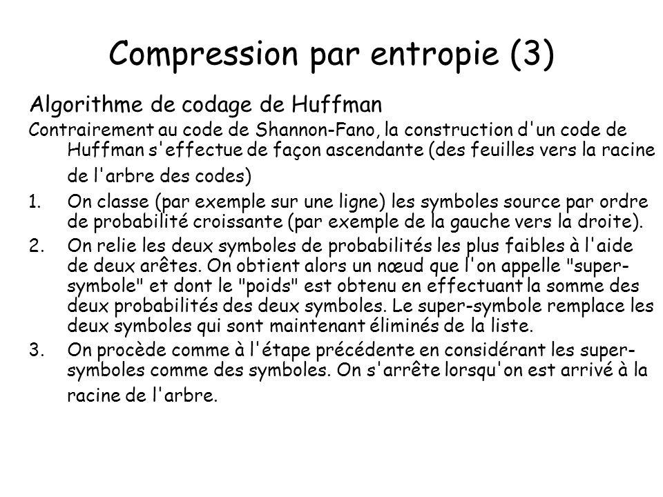 Compression par entropie (3)