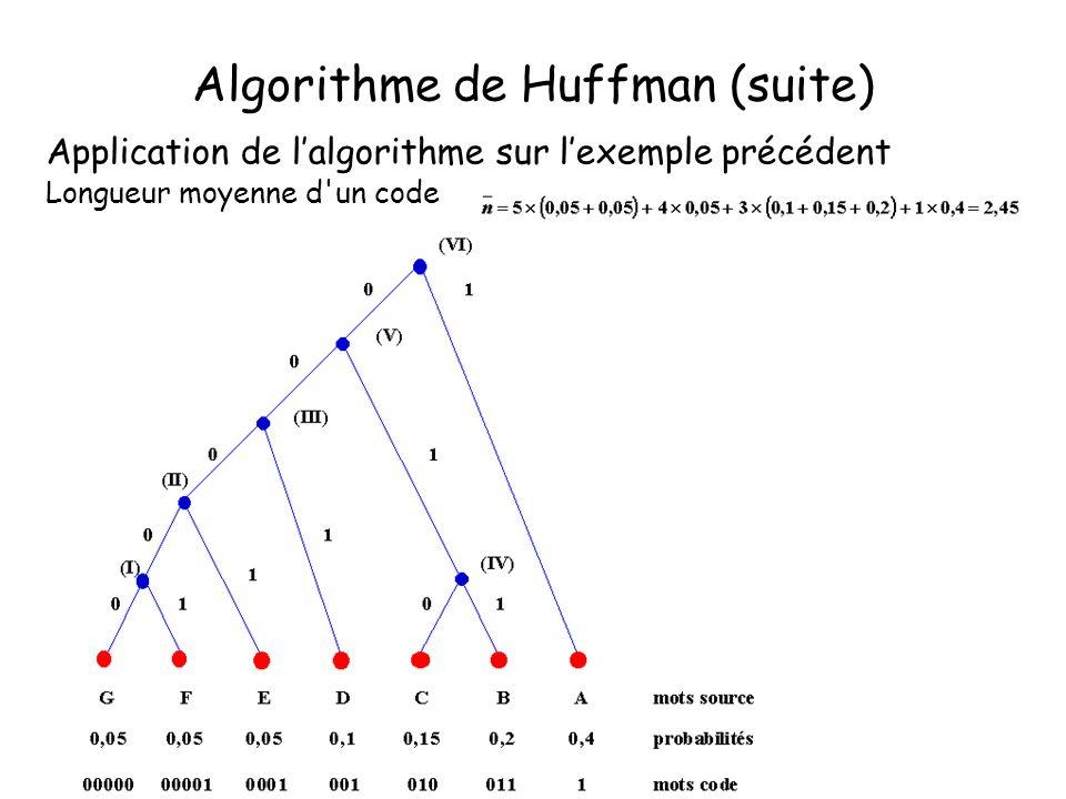 Algorithme de Huffman (suite)