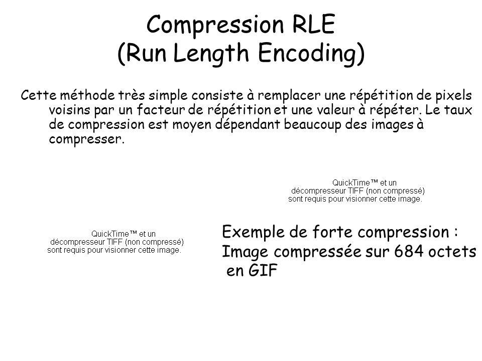 Compression RLE (Run Length Encoding)