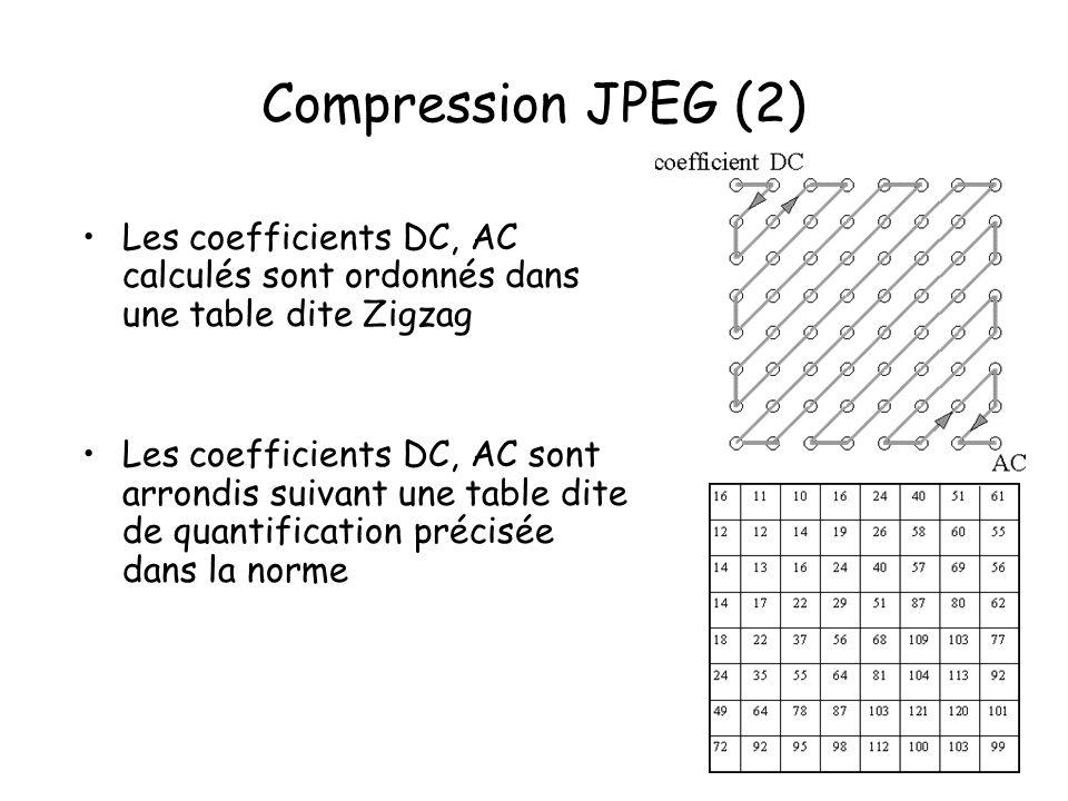 Compression JPEG (2) Les coefficients DC, AC calculés sont ordonnés dans une table dite Zigzag.