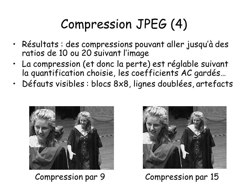 Compression JPEG (4) Résultats : des compressions pouvant aller jusqu'à des ratios de 10 ou 20 suivant l'image.