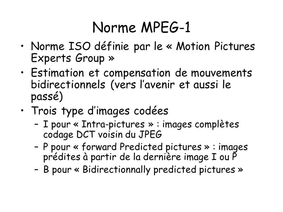 Norme MPEG-1 Norme ISO définie par le « Motion Pictures Experts Group »
