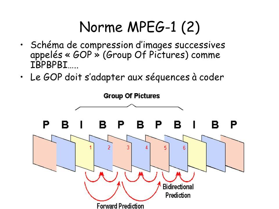 Norme MPEG-1 (2) Schéma de compression d'images successives appelés « GOP » (Group Of Pictures) comme IBPBPBI…..