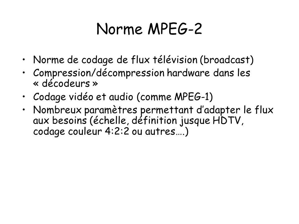 Norme MPEG-2 Norme de codage de flux télévision (broadcast)