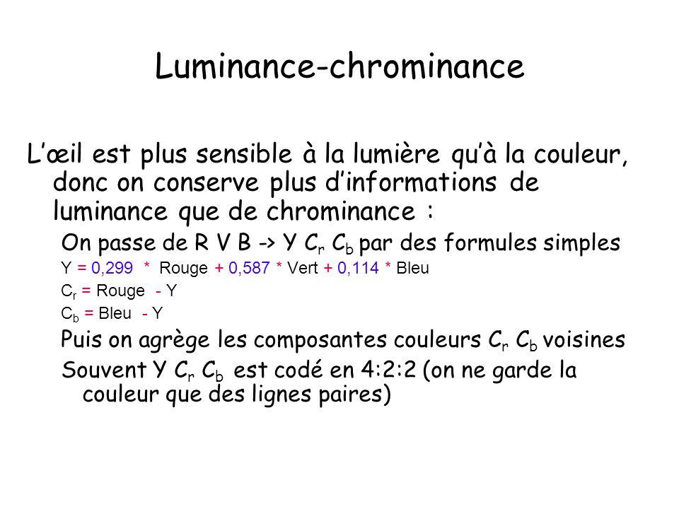 Luminance-chrominance