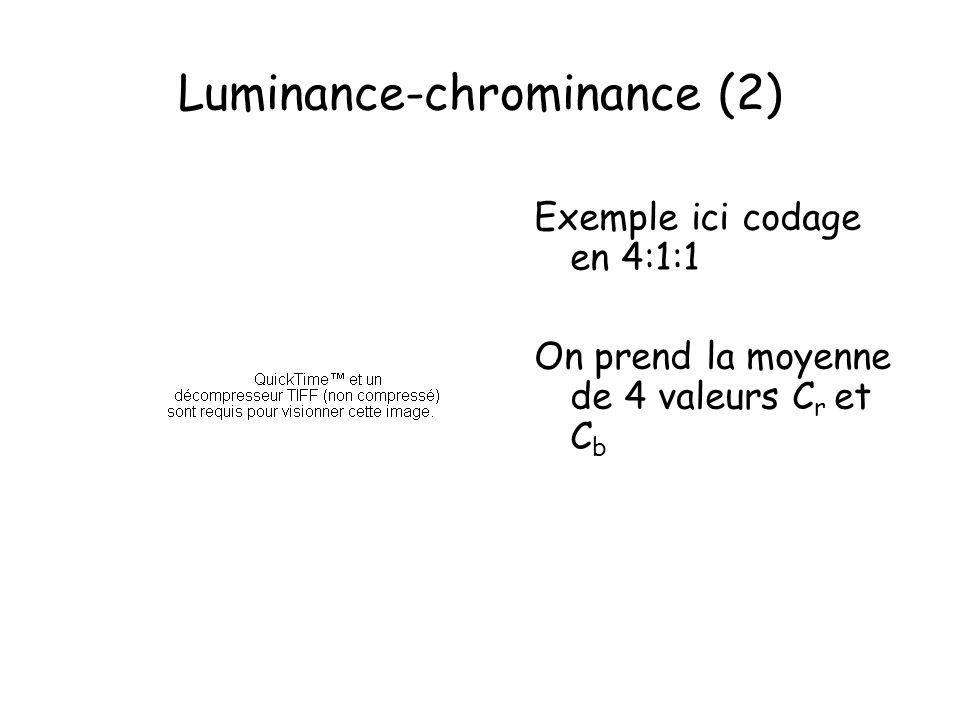Luminance-chrominance (2)