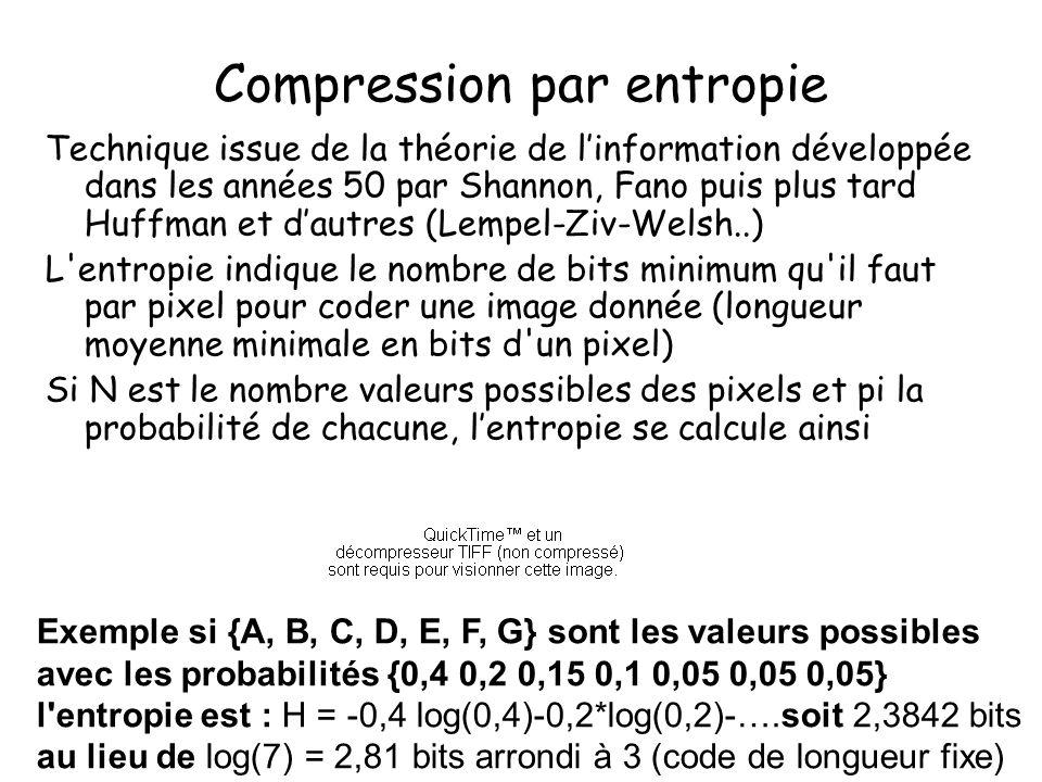 Compression par entropie