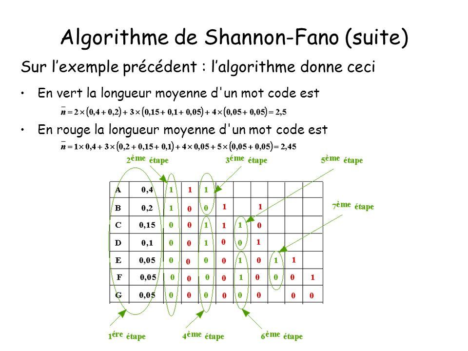 Algorithme de Shannon-Fano (suite)