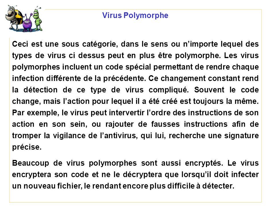 Virus Polymorphe