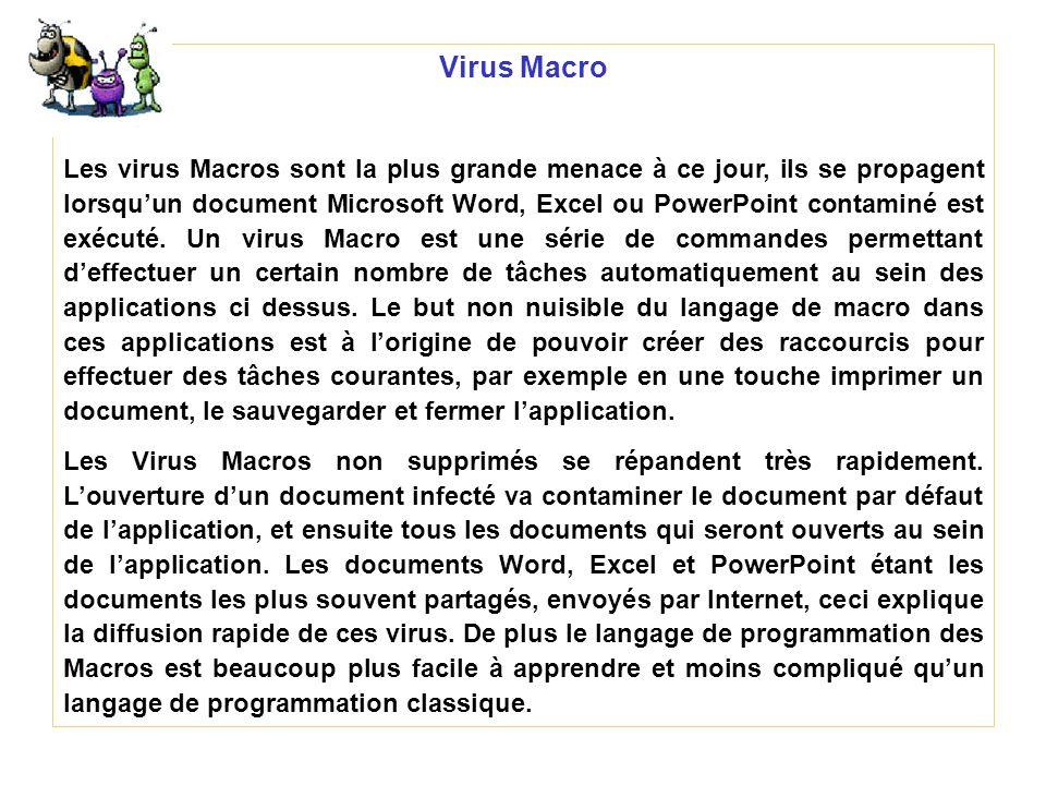 Virus Macro