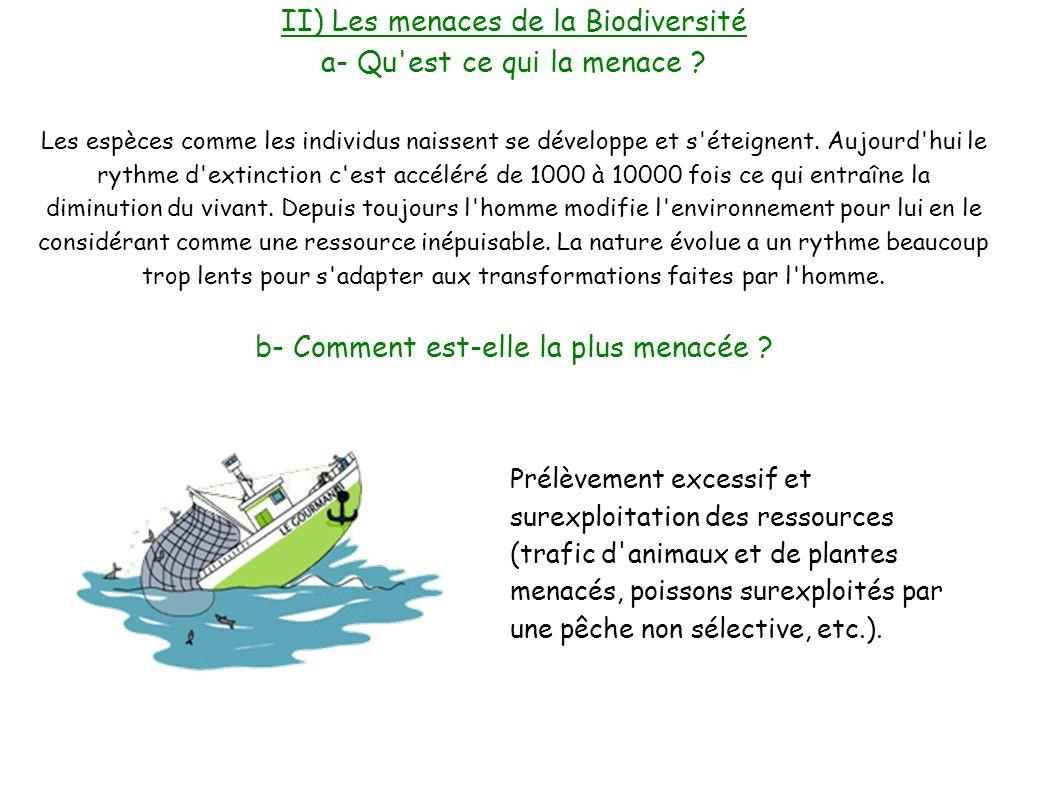 II) Les menaces de la Biodiversité a- Qu est ce qui la menace