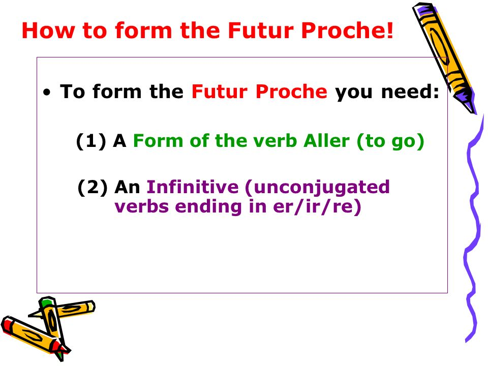How to form the Futur Proche!