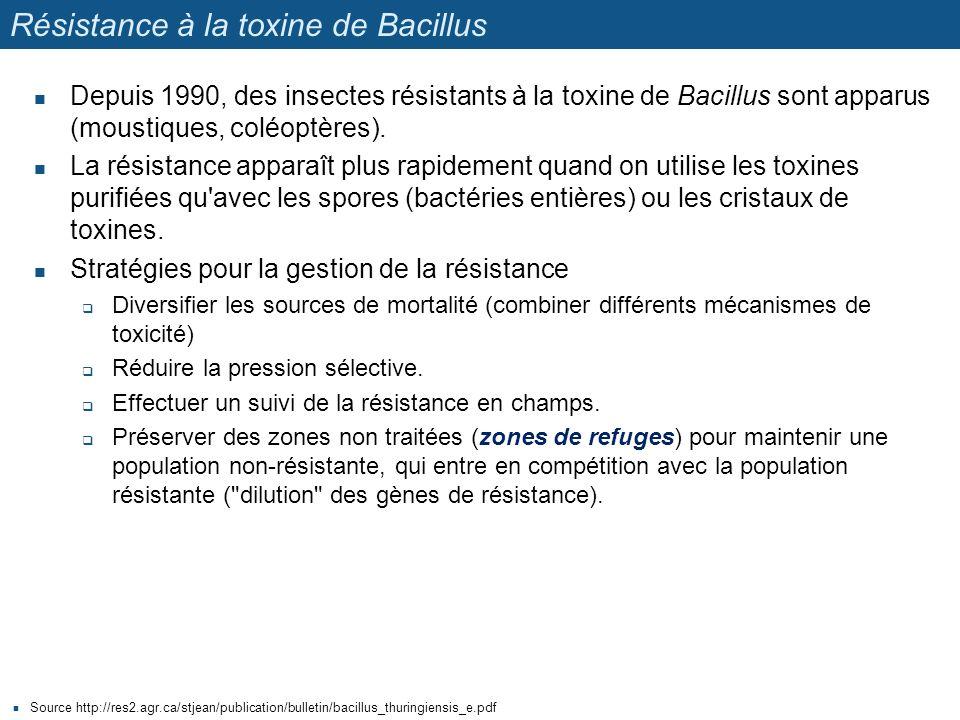 Résistance à la toxine de Bacillus