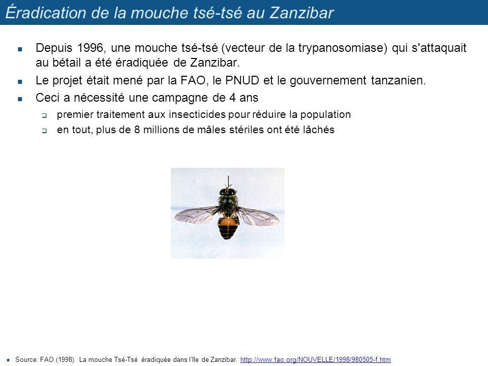 Éradication de la mouche tsé-tsé au Zanzibar