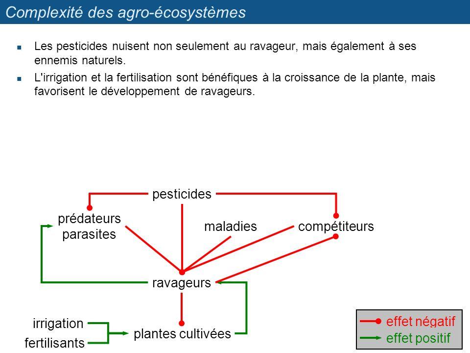 Complexité des agro-écosystèmes