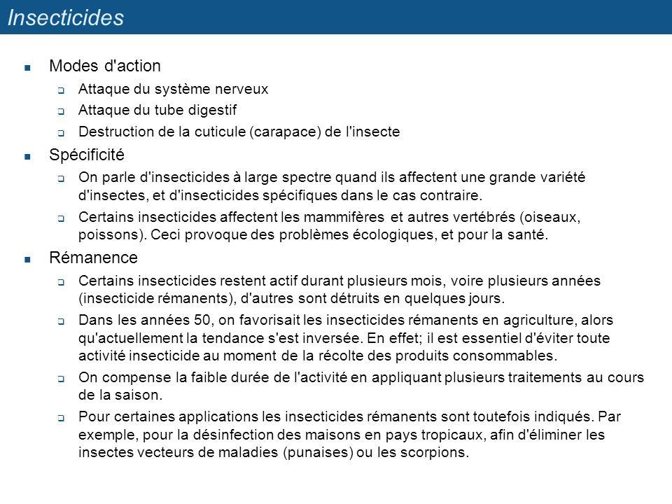 Insecticides Modes d action Spécificité Rémanence