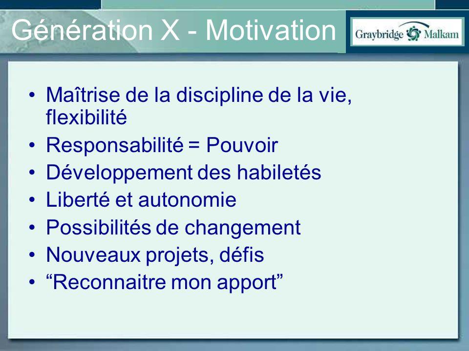 Génération X - Motivation