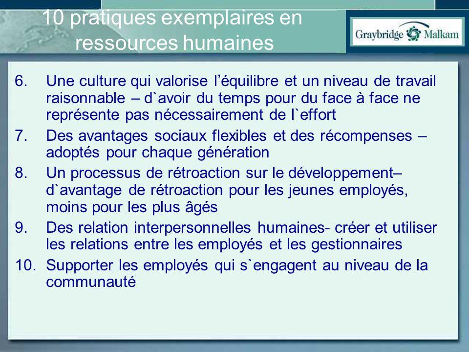 10 pratiques exemplaires en ressources humaines