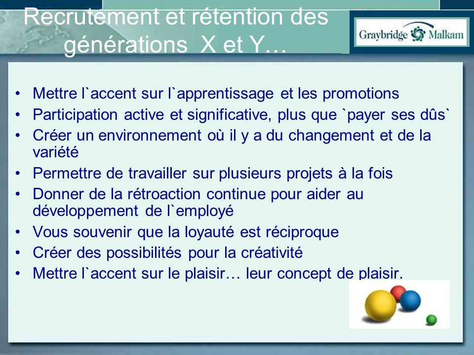 Recrutement et rétention des générations X et Y…