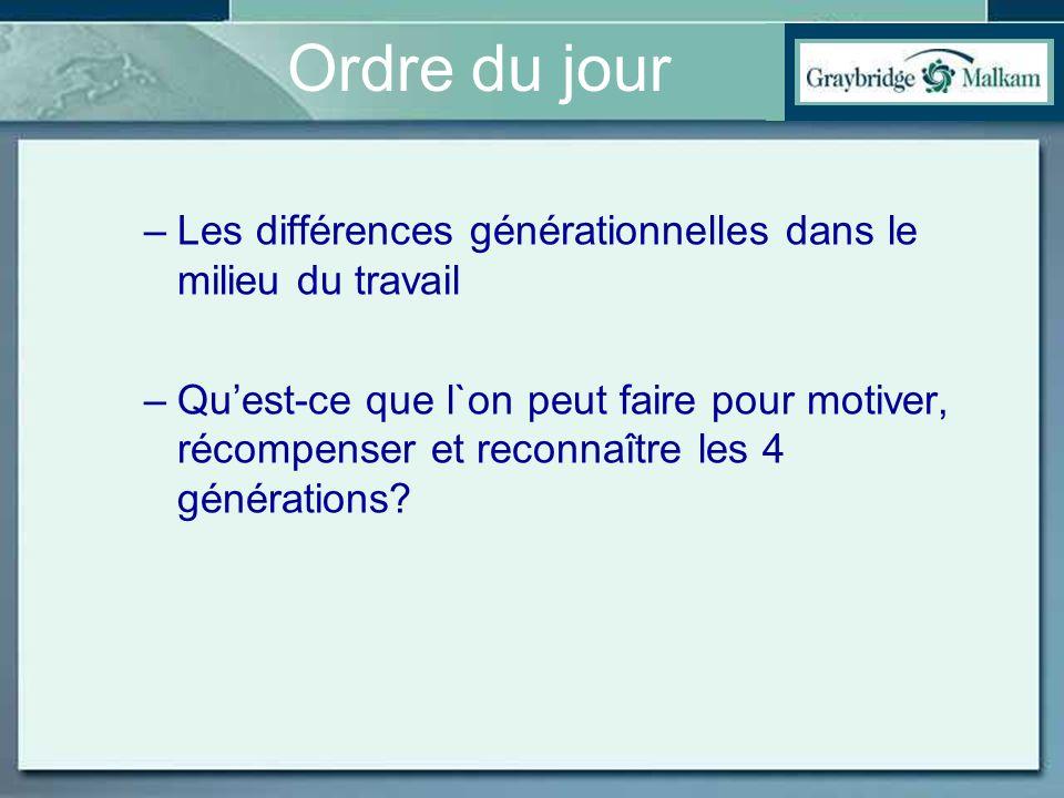 Ordre du jour Les différences générationnelles dans le milieu du travail.
