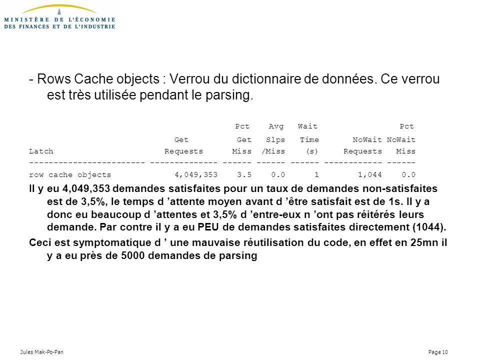 - Rows Cache objects : Verrou du dictionnaire de données