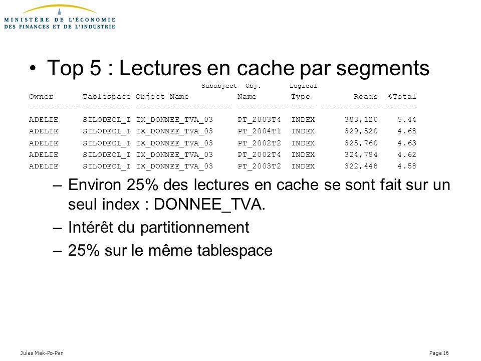 Top 5 : Lectures en cache par segments