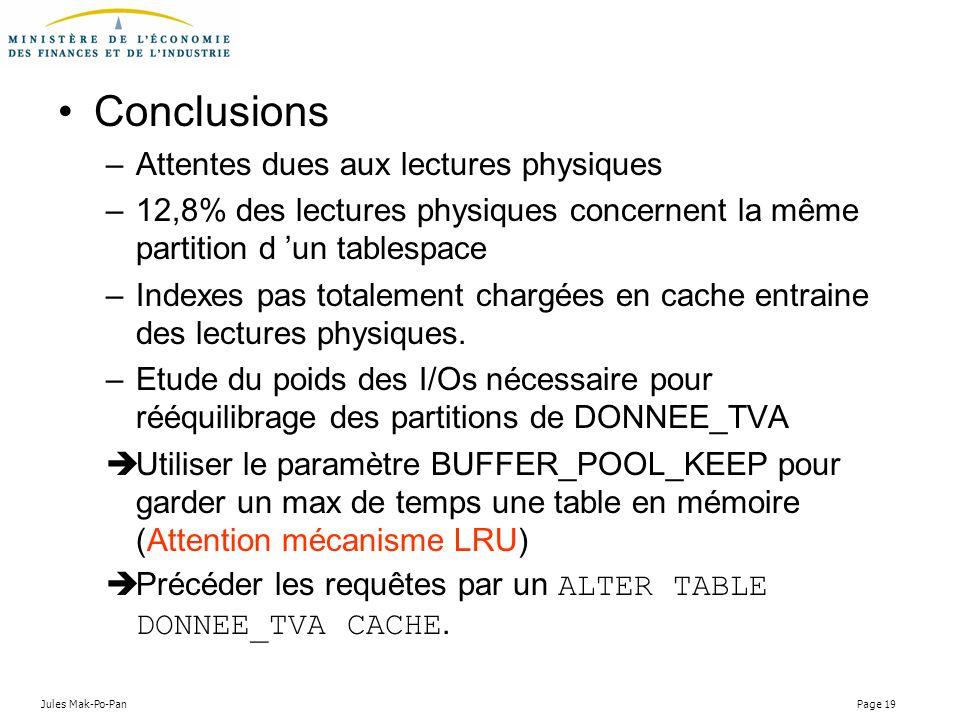Conclusions Attentes dues aux lectures physiques