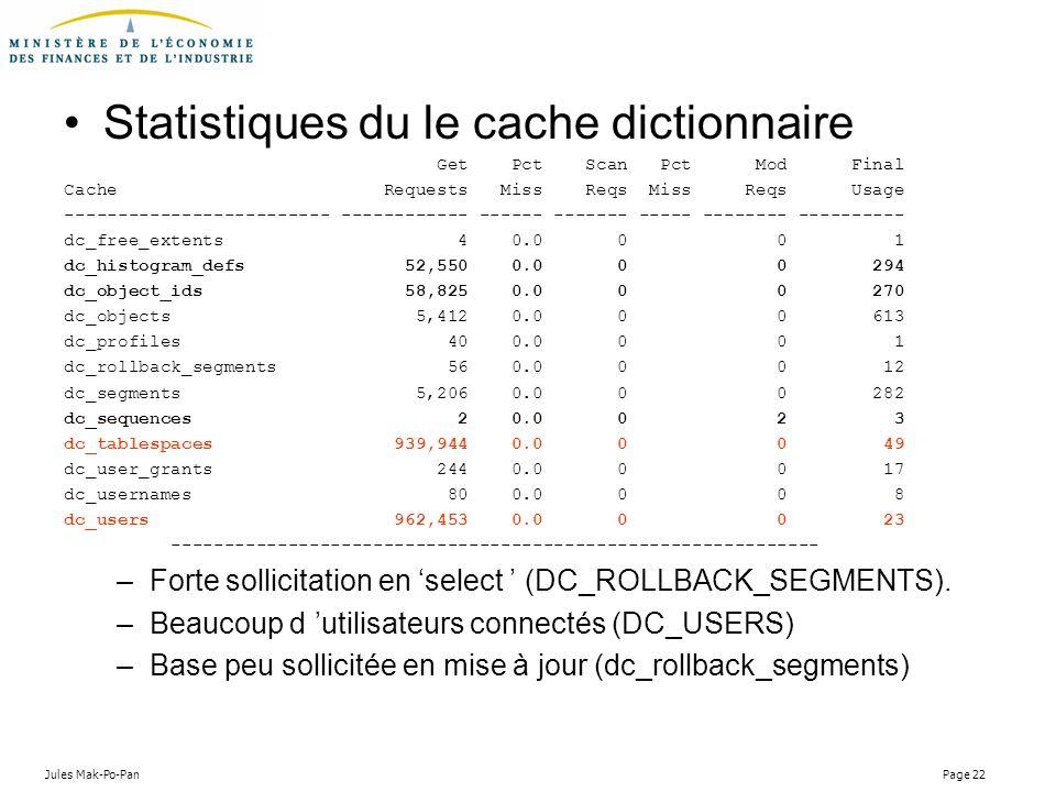 Statistiques du le cache dictionnaire