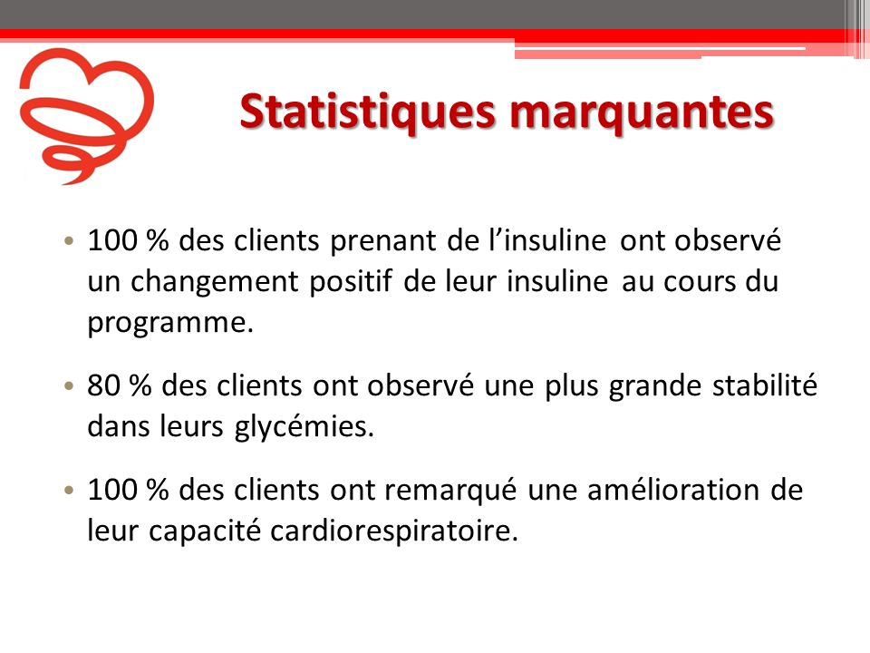 Statistiques marquantes