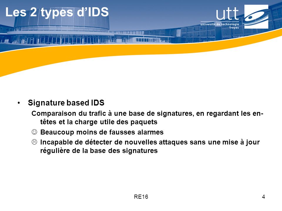 Les 2 types d'IDS Signature based IDS