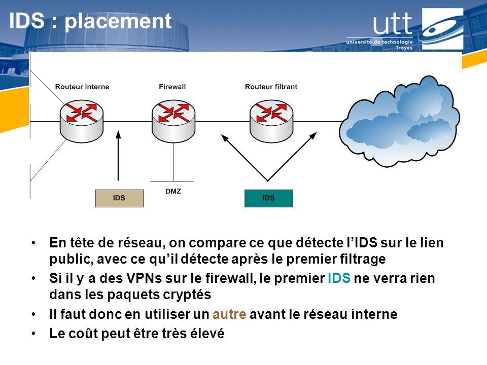 IDS : placement En tête de réseau, on compare ce que détecte l'IDS sur le lien public, avec ce qu'il détecte après le premier filtrage.