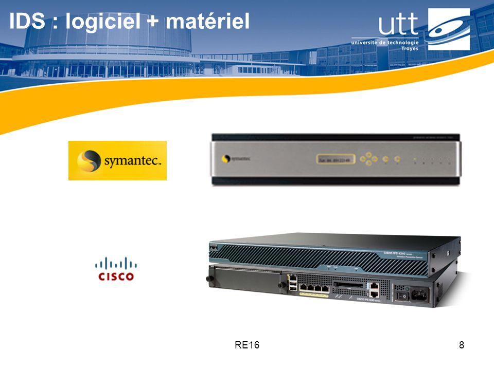 IDS : logiciel + matériel