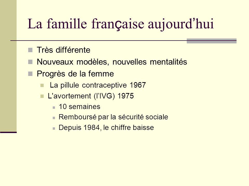 La famille française aujourd'hui